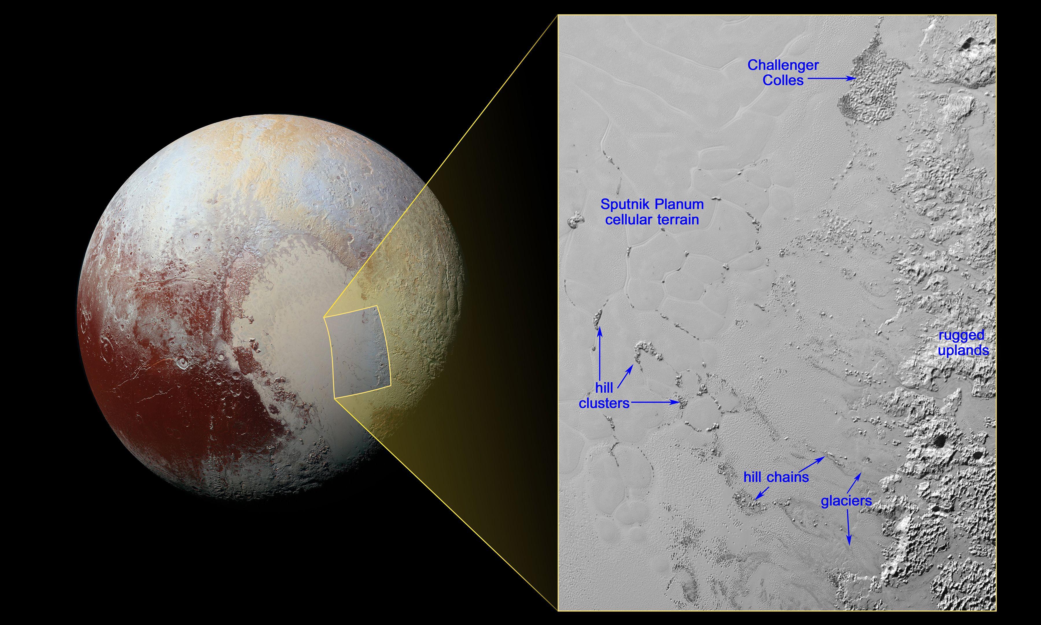 Colinas de Hielo en Plutón
