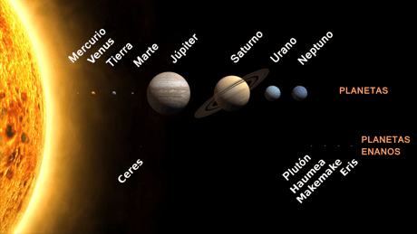 Sistema Solar Recumen